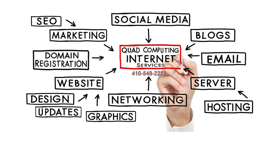 Web Design Carroll County, Baltimore County, Howard County, Harford County, Frederick County, Maryland